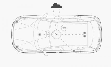联手华为云 天际汽车打造最坚硬的数据安全盾牌