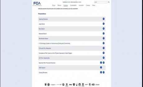 FCA新5年规划竟不包含菲亚特、克莱斯勒、道奇