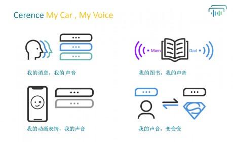 Cerence推出全新语音克隆解决方案 打造真正个性化车载语音助理
