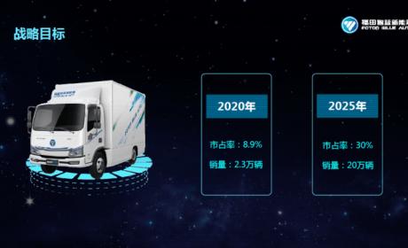 剑指新能源商用车第一品牌 北汽福田2025战略制定了哪些目标?
