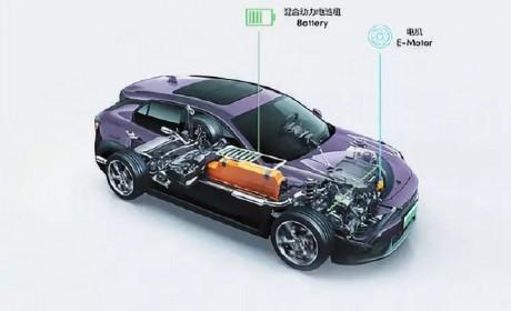 新能源汽车格局初变 插电混动车型的机会来了?