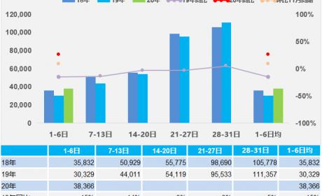 乘联会:前10月中国占世界新能源车40%
