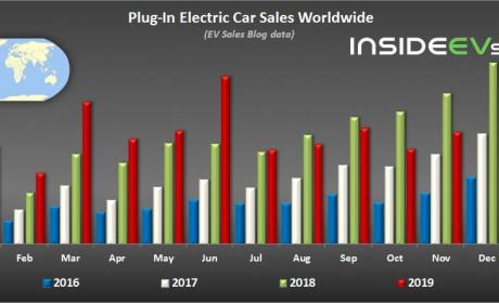 2019年全球十大畅销电动车:Model 3领先第二名两倍多