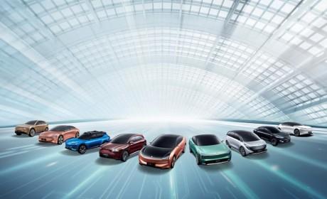 深度解读恒大造车:如何从一穷二白到明年交付