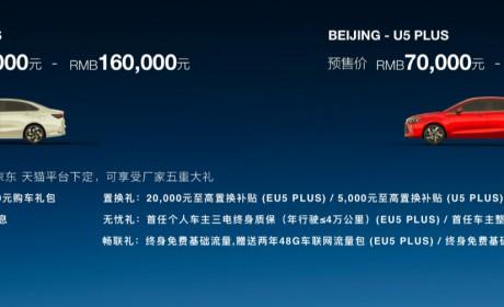 BEIJING汽车发布技术路线与产品规划 U5 PLUS、EU5 PLUS正式预售