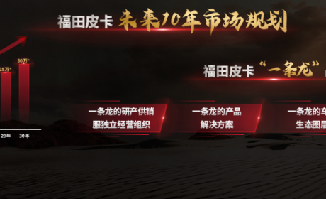 3.8T+9AT+后双胎 福田龙腾大将军上海车展首发