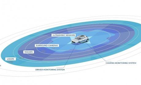 IAA Mobility 2021:法雷奥携六项创新技术亮相